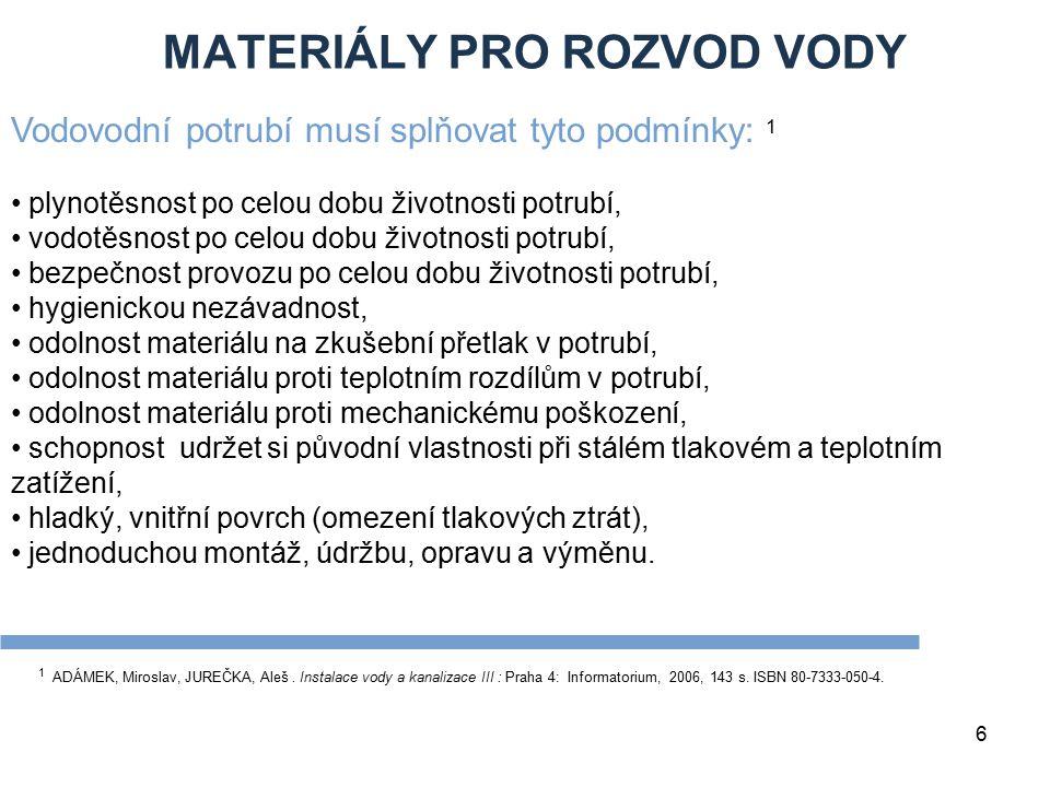 MATERIÁLY PRO ROZVOD VODY 6 1 ADÁMEK, Miroslav, JUREČKA, Aleš. Instalace vody a kanalizace III : Praha 4: Informatorium, 2006, 143 s. ISBN 80-7333-050