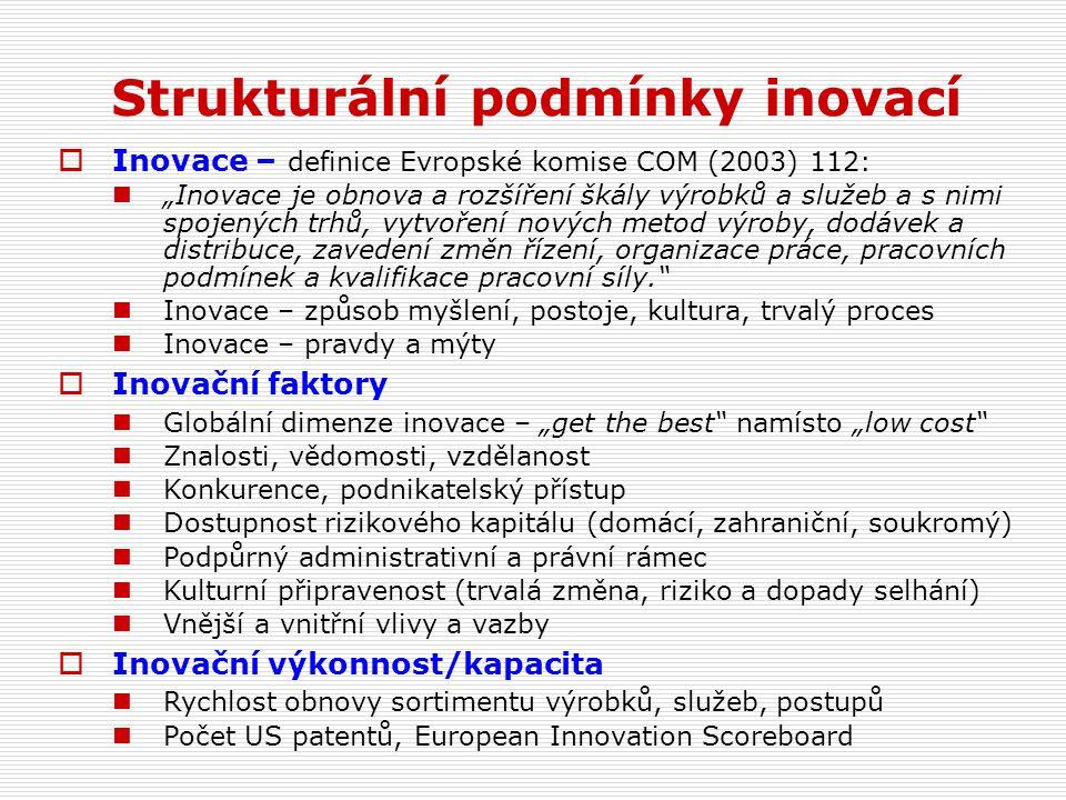 """ Inovace – definice Evropské komise COM (2003) 112: """"Inovace je obnova a rozšíření škály výrobků a služeb a s nimi spojených trhů, vytvoření nových metod výroby, dodávek a distribuce, zavedení změn řízení, organizace práce, pracovních podmínek a kvalifikace pracovní síly. Inovace – způsob myšlení, postoje, kultura, trvalý proces Inovace – pravdy a mýty  Inovační faktory Globální dimenze inovace – """"get the best namísto """"low cost Znalosti, vědomosti, vzdělanost Konkurence, podnikatelský přístup Dostupnost rizikového kapitálu (domácí, zahraniční, soukromý) Podpůrný administrativní a právní rámec Kulturní připravenost (trvalá změna, riziko a dopady selhání) Vnější a vnitřní vlivy a vazby  Inovační výkonnost/kapacita Rychlost obnovy sortimentu výrobků, služeb, postupů Počet US patentů, European Innovation Scoreboard Strukturální podmínky inovací"""