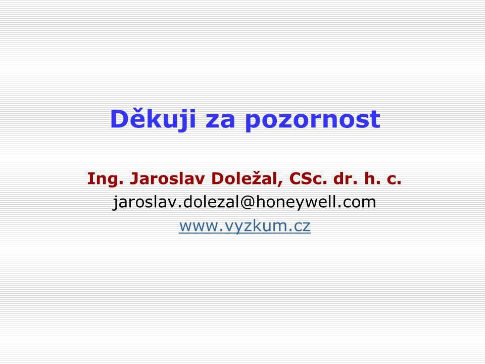 Děkuji za pozornost Ing. Jaroslav Doležal, CSc. dr.