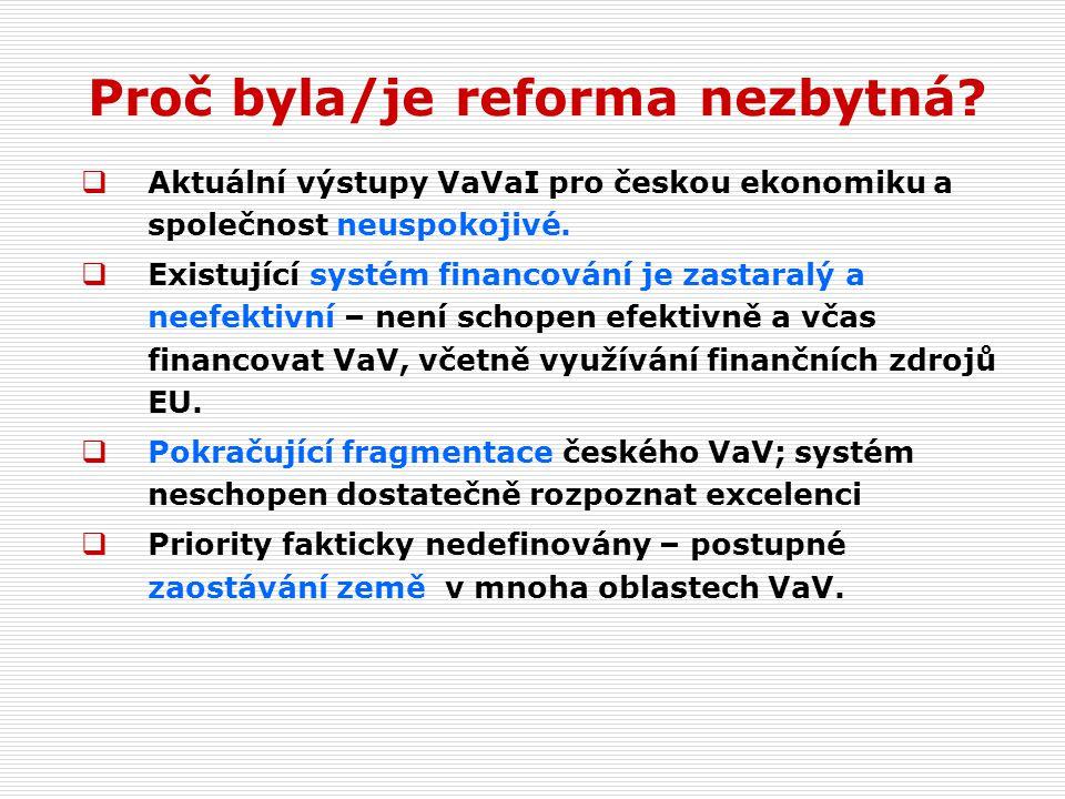 Proč byla/je reforma nezbytná.