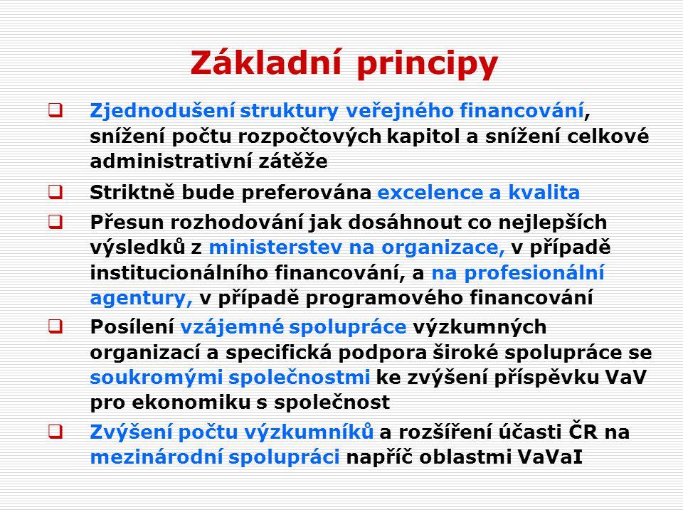  Struktura usnesení vlády ČR (8.června 2009, č. 729) I.