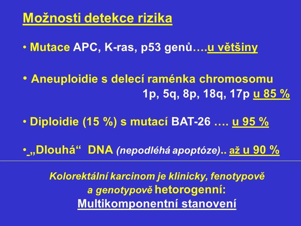 """Kolorektální karcinom Ve vývoji molekulové markery: K-ras, APC, p53, BAT-26 a """"dlouhá"""" DNA"""