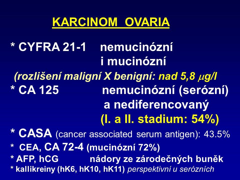 KARCINOM CERVIX UTERI * SCCA 55% * CYFRA 21-1 37% nebo kombinace: SCCA+CEA CYFRA 21-1 + CEA