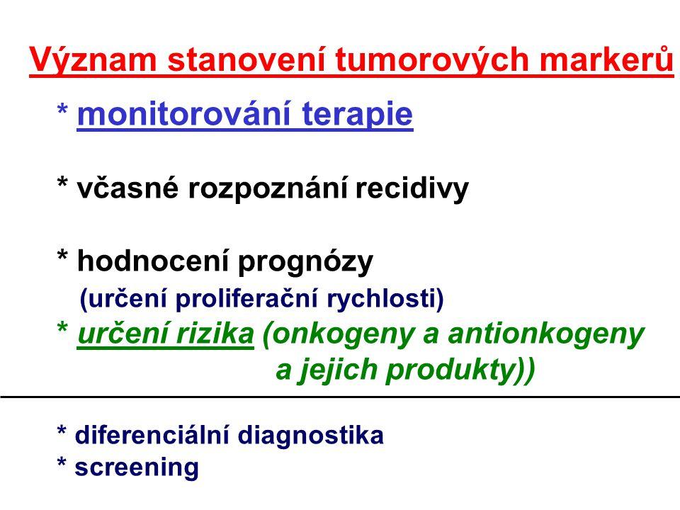 Význam stanovení tumorových markerů * monitorování terapie * včasné rozpoznání recidivy * hodnocení prognózy (určení proliferační rychlosti) * určení rizika (onkogeny a antionkogeny a jejich produkty)) * diferenciální diagnostika * screening