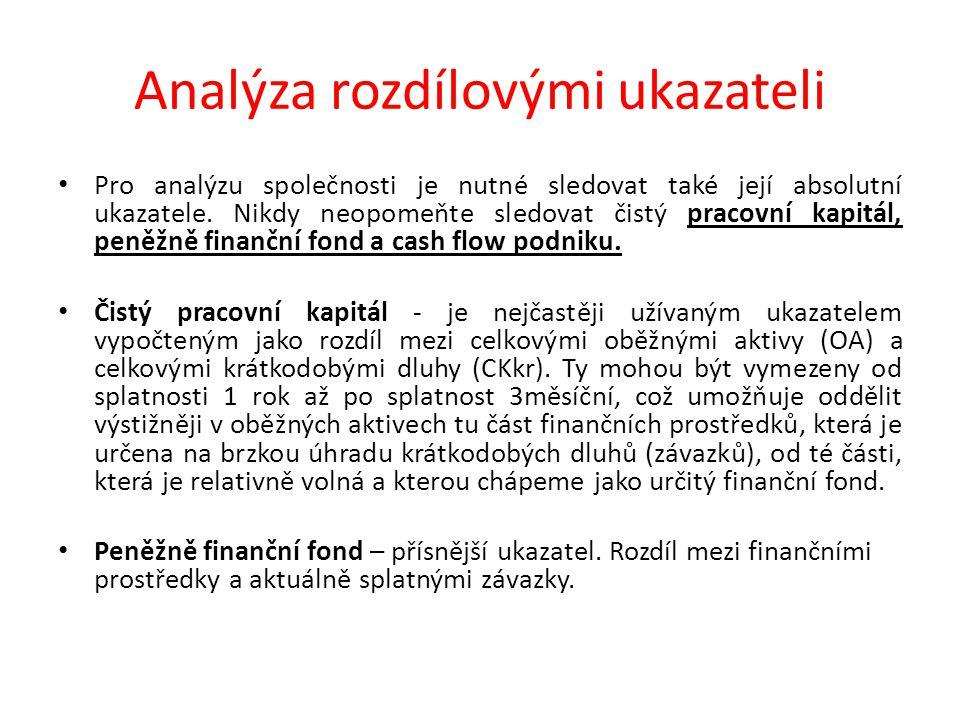 Analýza rozdílovými ukazateli Pro analýzu společnosti je nutné sledovat také její absolutní ukazatele.