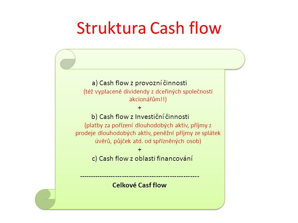 Struktura Cash flow a) Cash flow z provozní činnosti (též vyplacené dividendy z dceřiných společností akcionářům!!) + b) Cash flow z Investiční činnosti (platby za pořízení dlouhodobých aktiv, příjmy z prodeje dlouhodobých aktiv, peněžní příjmy ze splátek úvěrů, půjček atd.