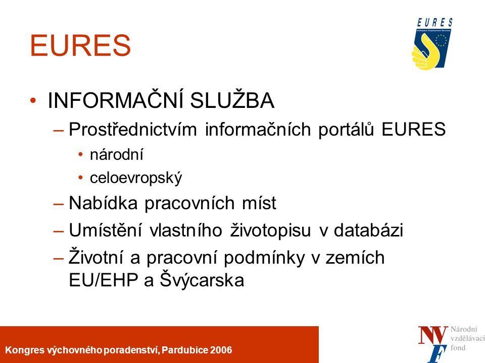 Kongres výchovného poradenství, Pardubice 2006 EURES INFORMAČNÍ SLUŽBA –Prostřednictvím informačních portálů EURES národní celoevropský –Nabídka pracovních míst –Umístění vlastního životopisu v databázi –Životní a pracovní podmínky v zemích EU/EHP a Švýcarska