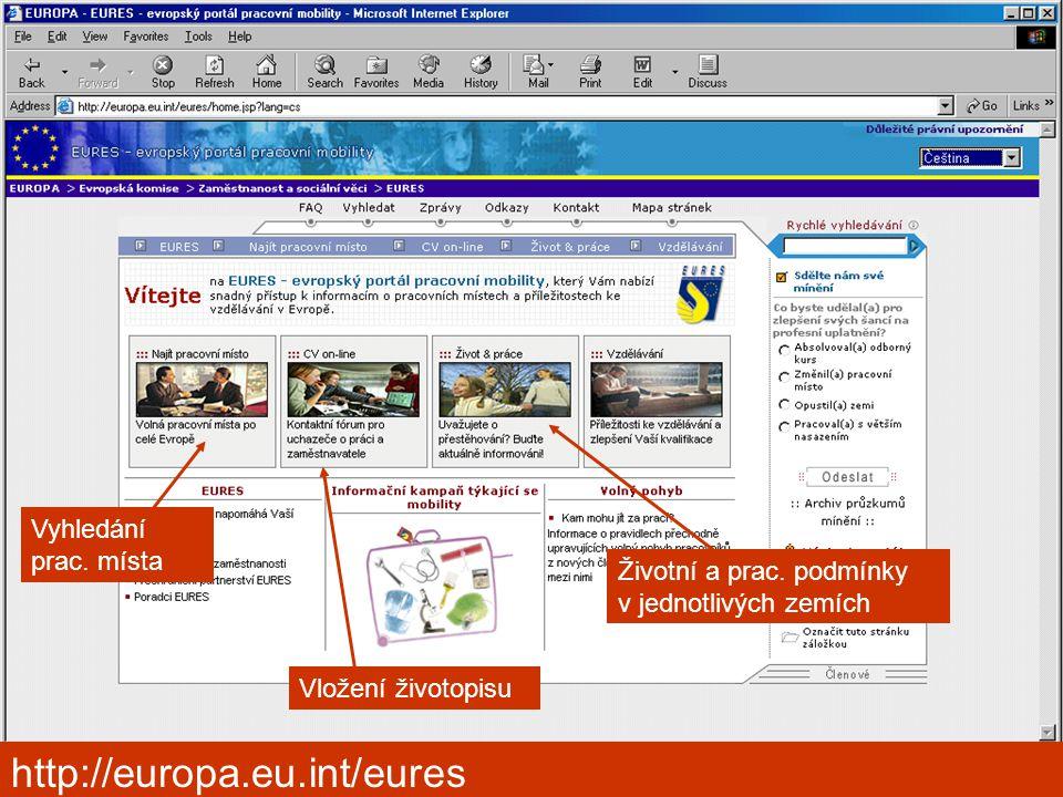 Kongres výchovného poradenství, Pardubice 2006 http://europa.eu.int/eures Vložení životopisu Vyhledání prac.