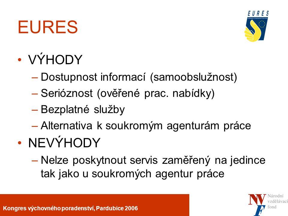 Kongres výchovného poradenství, Pardubice 2006 EURES VÝHODY –Dostupnost informací (samoobslužnost) –Serióznost (ověřené prac.