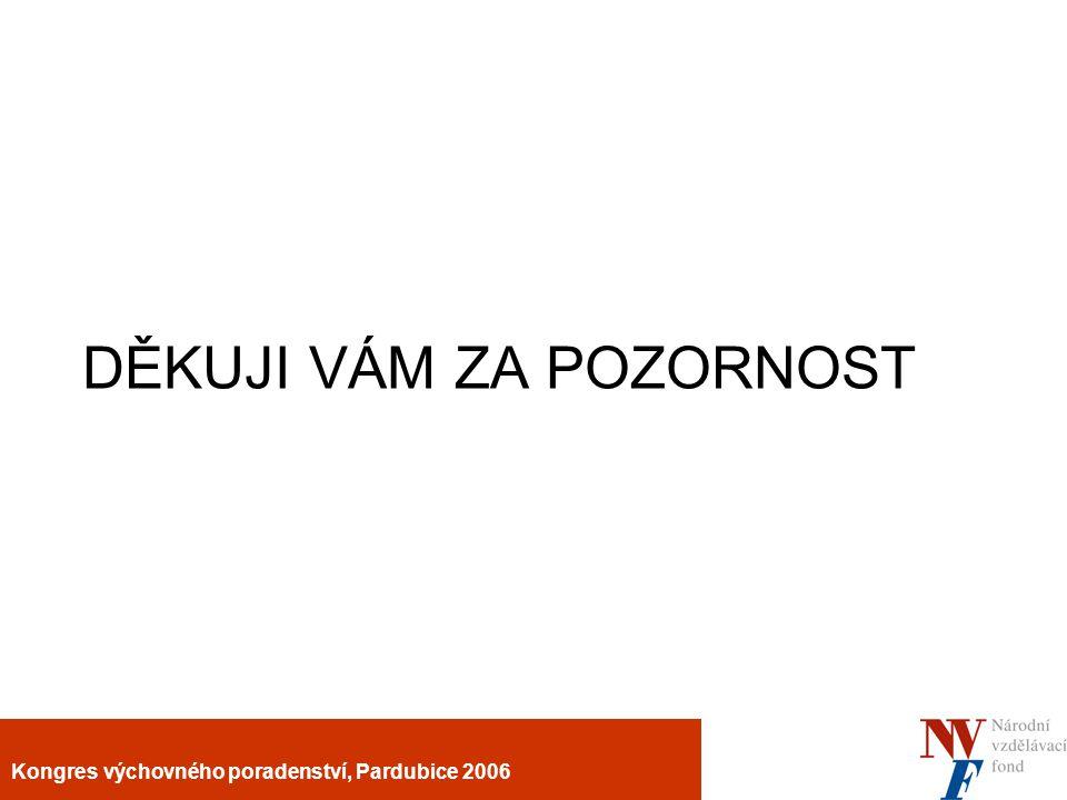 Kongres výchovného poradenství, Pardubice 2006 DĚKUJI VÁM ZA POZORNOST