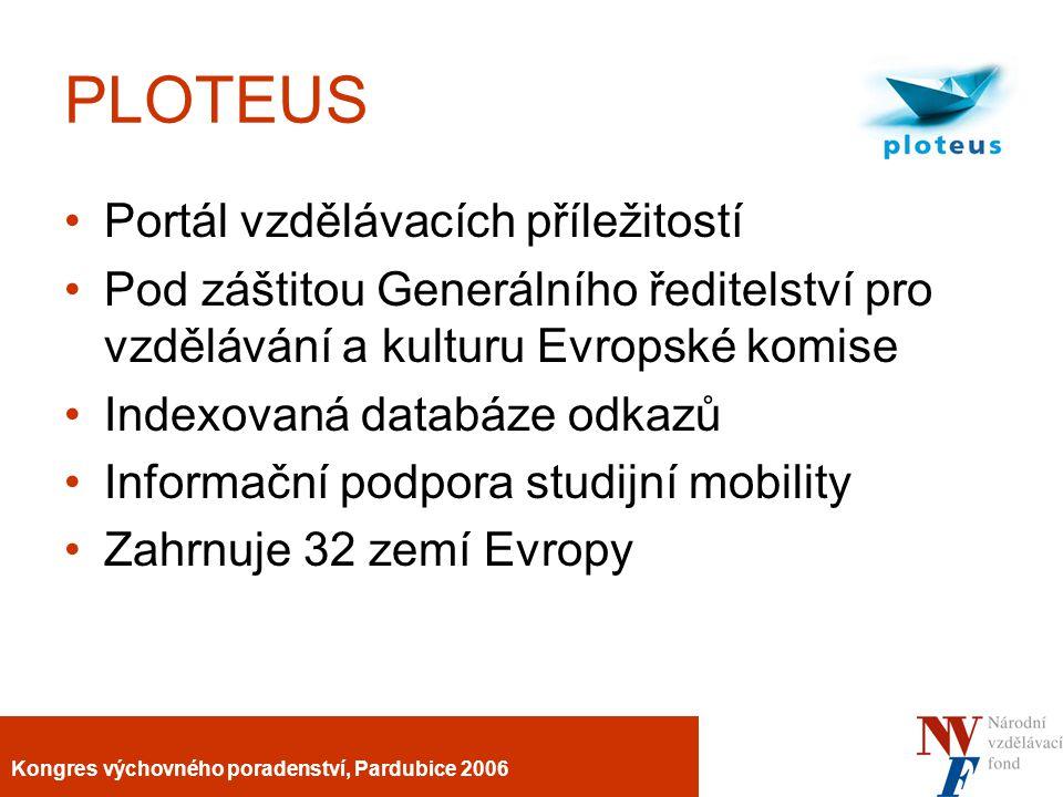Kongres výchovného poradenství, Pardubice 2006 PLOTEUS Portál vzdělávacích příležitostí Pod záštitou Generálního ředitelství pro vzdělávání a kulturu Evropské komise Indexovaná databáze odkazů Informační podpora studijní mobility Zahrnuje 32 zemí Evropy
