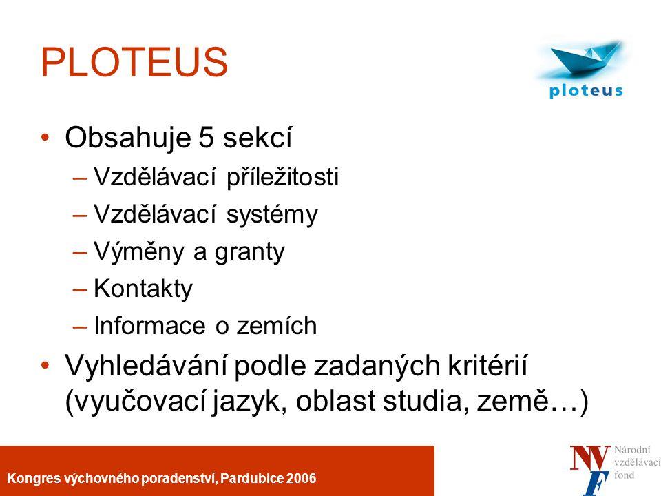 Kongres výchovného poradenství, Pardubice 2006 EURODESK Evropská informační síť Pod záštitou Evropské komise Snadný a rychlý přístup k evropským informacím pro mladé lidi a pracovníky s mládeží Podpora neformálního vzdělávání a mobilit mladých lidí