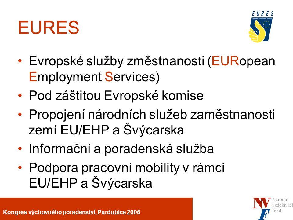 Kongres výchovného poradenství, Pardubice 2006 EURES Evropské služby změstnanosti (EURopean Employment Services) Pod záštitou Evropské komise Propojení národních služeb zaměstnanosti zemí EU/EHP a Švýcarska Informační a poradenská služba Podpora pracovní mobility v rámci EU/EHP a Švýcarska