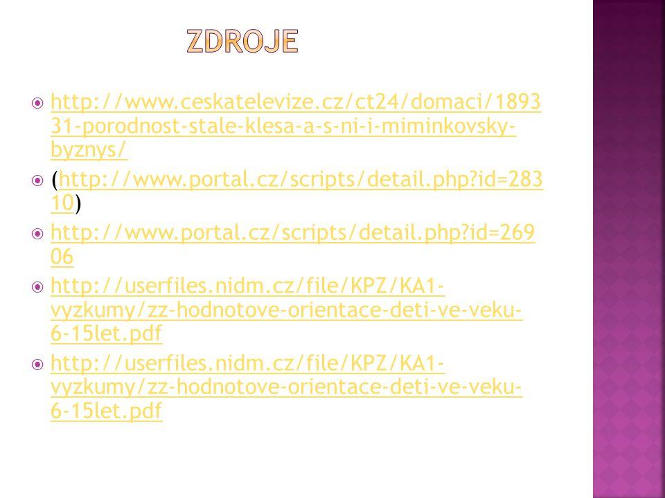  http://www.ceskatelevize.cz/ct24/domaci/1893 31-porodnost-stale-klesa-a-s-ni-i-miminkovsky- byznys/ http://www.ceskatelevize.cz/ct24/domaci/1893 31-porodnost-stale-klesa-a-s-ni-i-miminkovsky- byznys/  (http://www.portal.cz/scripts/detail.php?id=283 10)http://www.portal.cz/scripts/detail.php?id=283 10  http://www.portal.cz/scripts/detail.php?id=269 06 http://www.portal.cz/scripts/detail.php?id=269 06  http://userfiles.nidm.cz/file/KPZ/KA1- vyzkumy/zz-hodnotove-orientace-deti-ve-veku- 6-15let.pdf http://userfiles.nidm.cz/file/KPZ/KA1- vyzkumy/zz-hodnotove-orientace-deti-ve-veku- 6-15let.pdf  http://userfiles.nidm.cz/file/KPZ/KA1- vyzkumy/zz-hodnotove-orientace-deti-ve-veku- 6-15let.pdf http://userfiles.nidm.cz/file/KPZ/KA1- vyzkumy/zz-hodnotove-orientace-deti-ve-veku- 6-15let.pdf