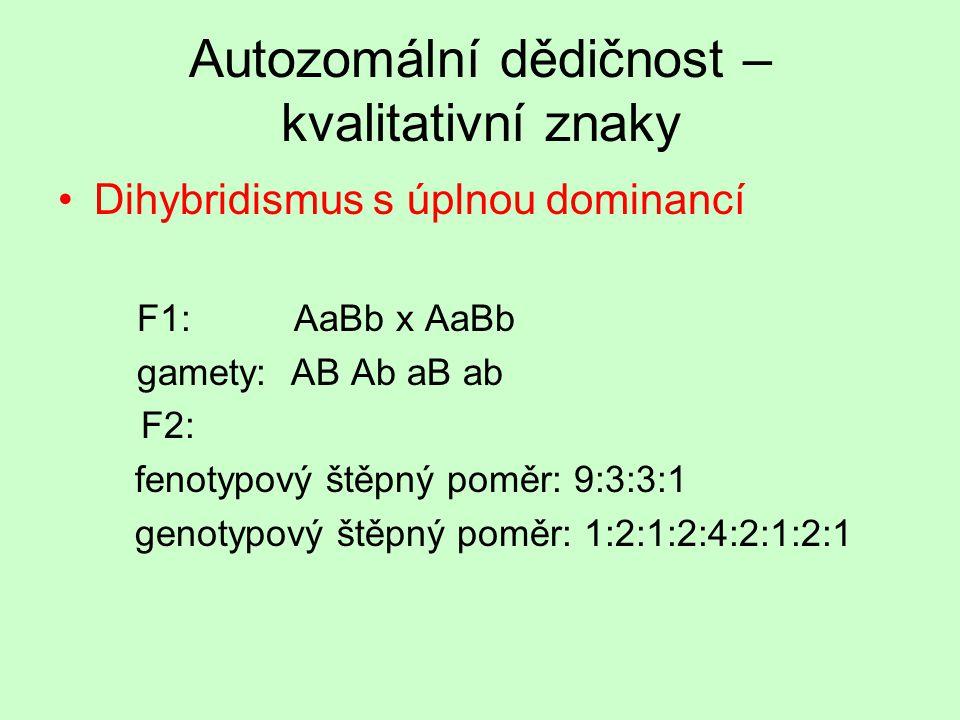Autozomální dědičnost – kvalitativní znaky Dihybridismus s úplnou dominancí F1: AaBb x AaBb gamety: AB Ab aB ab F2: fenotypový štěpný poměr: 9:3:3:1 g