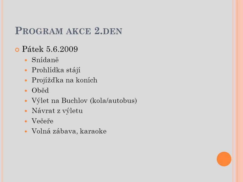 P ROGRAM AKCE 2.
