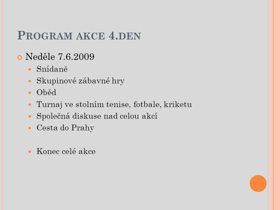 P ROGRAM AKCE 4.