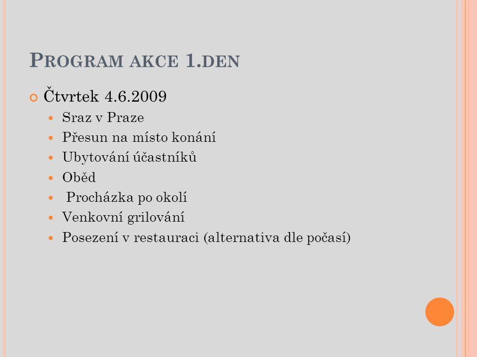 P ROGRAM AKCE 1.