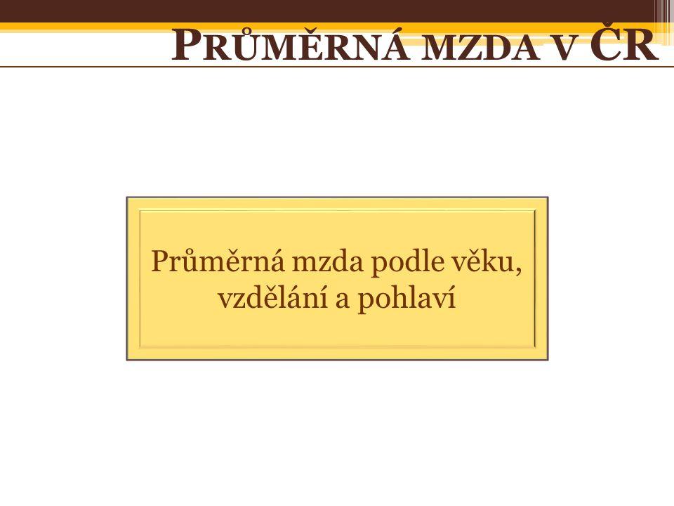 P RŮMĚRNÁ MZDA V ČR Průměrná mzda podle věku, vzdělání a pohlaví