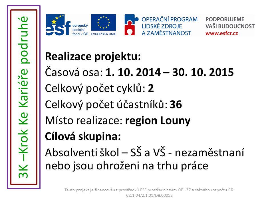 Realizace projektu: Časová osa: 1. 10. 2014 – 30.