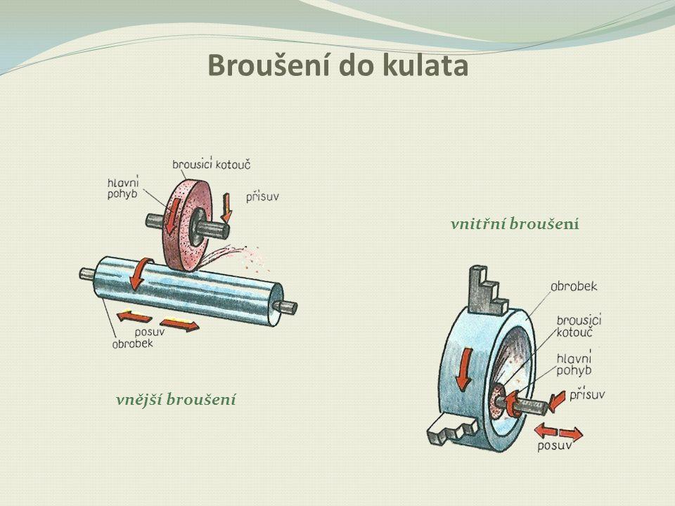 Broušení do kulata vnitřní broušení vnější broušení