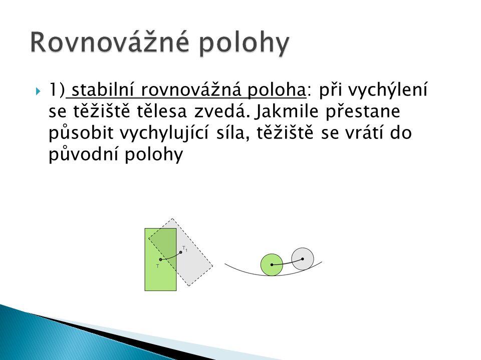  1) stabilní rovnovážná poloha: při vychýlení se těžiště tělesa zvedá.
