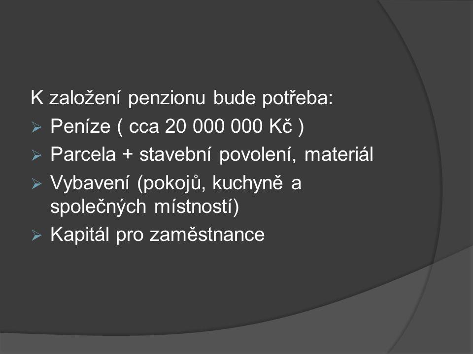 K založení penzionu bude potřeba:  Peníze ( cca 20 000 000 Kč )  Parcela + stavební povolení, materiál  Vybavení (pokojů, kuchyně a společných místností)  Kapitál pro zaměstnance