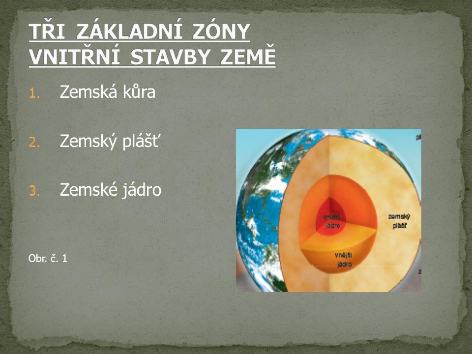 1. Zemská kůra 2. Zemský plášť 3. Zemské jádro Obr. č. 1