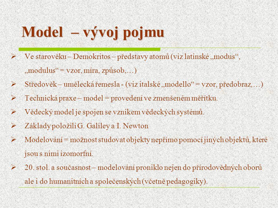 Model – vysvětlení pojmu 1.