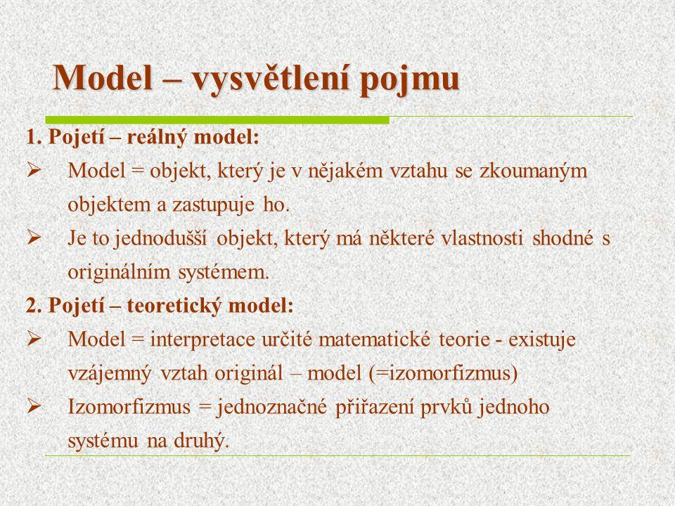 Didaktická klasifikace modelů  Modifikující – zachovává fyzikální podstatu – mění se měřítko.