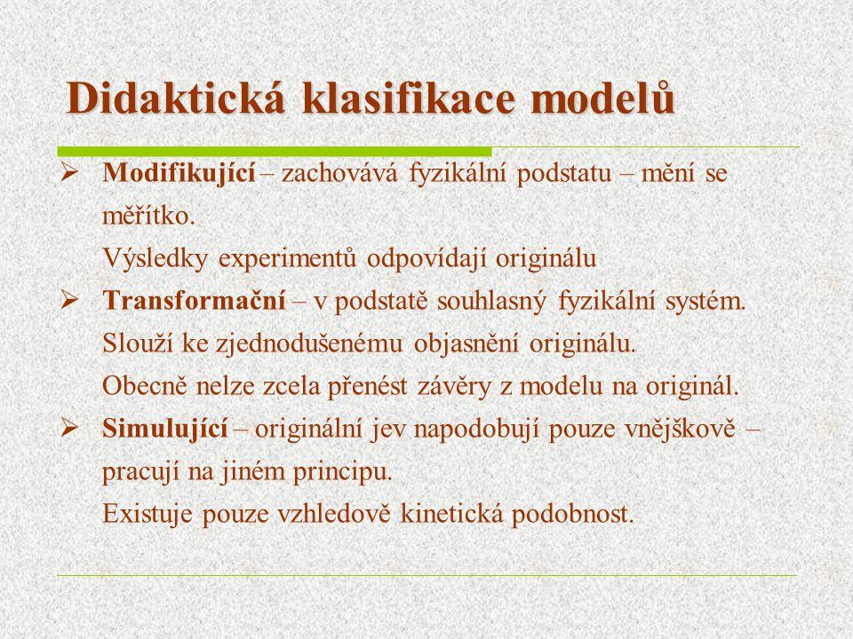 Matematický model – fyzikální zákon  Kvantitativní vyjádření zákona, tj.