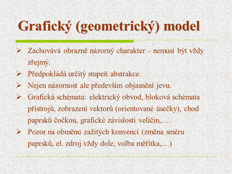 Grafický (geometrický) model  Zachovává obrazně názorný charakter – nemusí být vždy zřejmý.