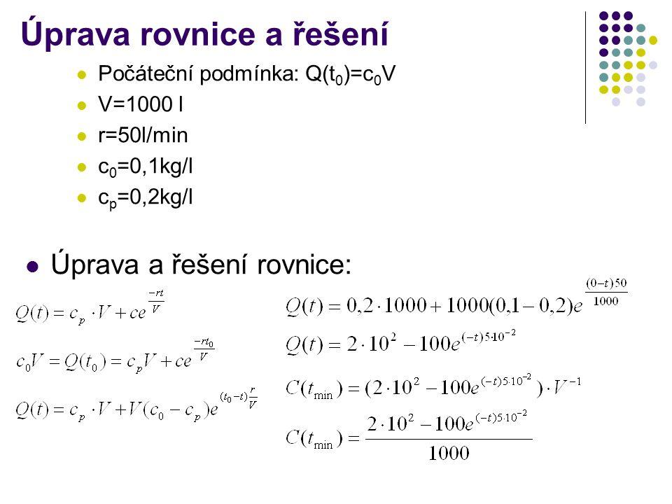 Úprava rovnice a řešení Počáteční podmínka: Q(t 0 )=c 0 V V=1000 l r=50l/min c 0 =0,1kg/l c p =0,2kg/l Úprava a řešení rovnice: