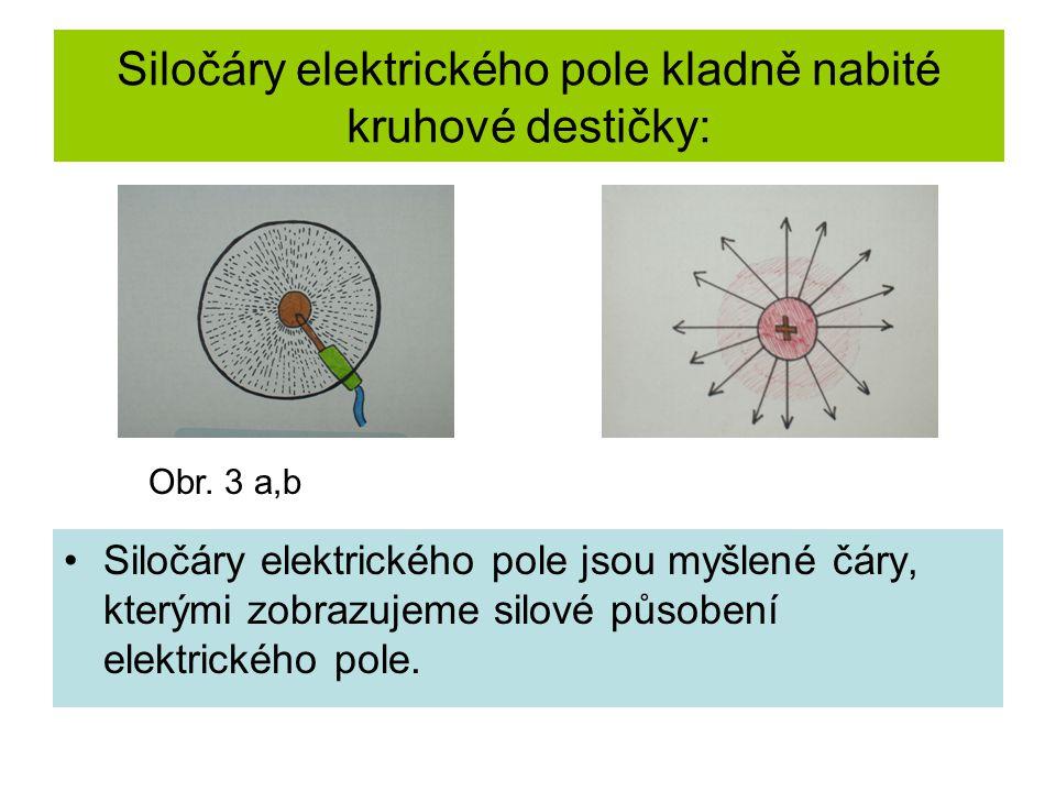 Siločáry elektrického pole kladně nabité kruhové destičky: Siločáry elektrického pole jsou myšlené čáry, kterými zobrazujeme silové působení elektrick
