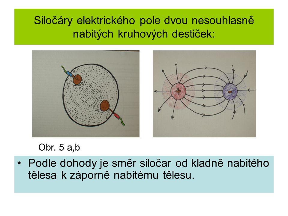 Siločáry elektrického pole dvou nesouhlasně nabitých kruhových destiček: Podle dohody je směr siločar od kladně nabitého tělesa k záporně nabitému těl
