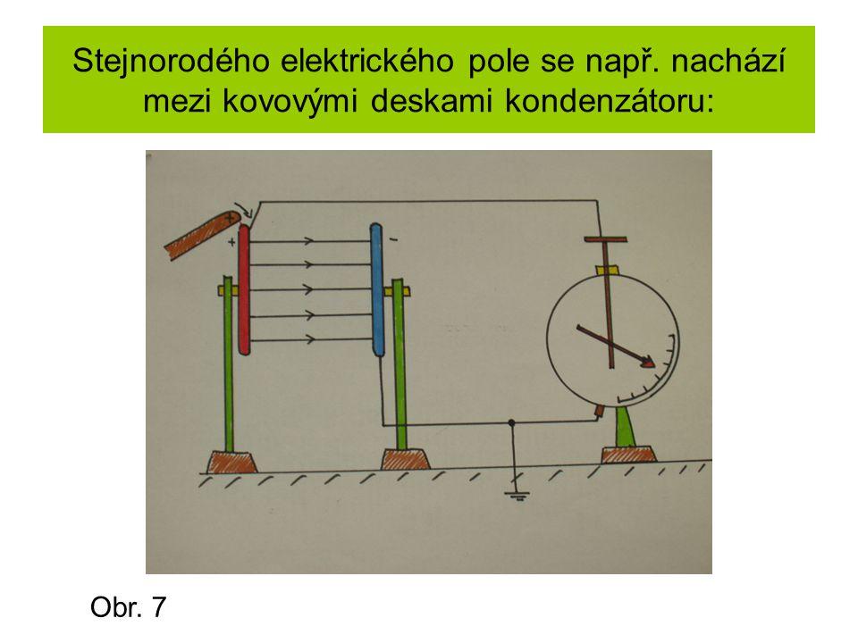 Stejnorodého elektrického pole se např. nachází mezi kovovými deskami kondenzátoru: Obr. 7