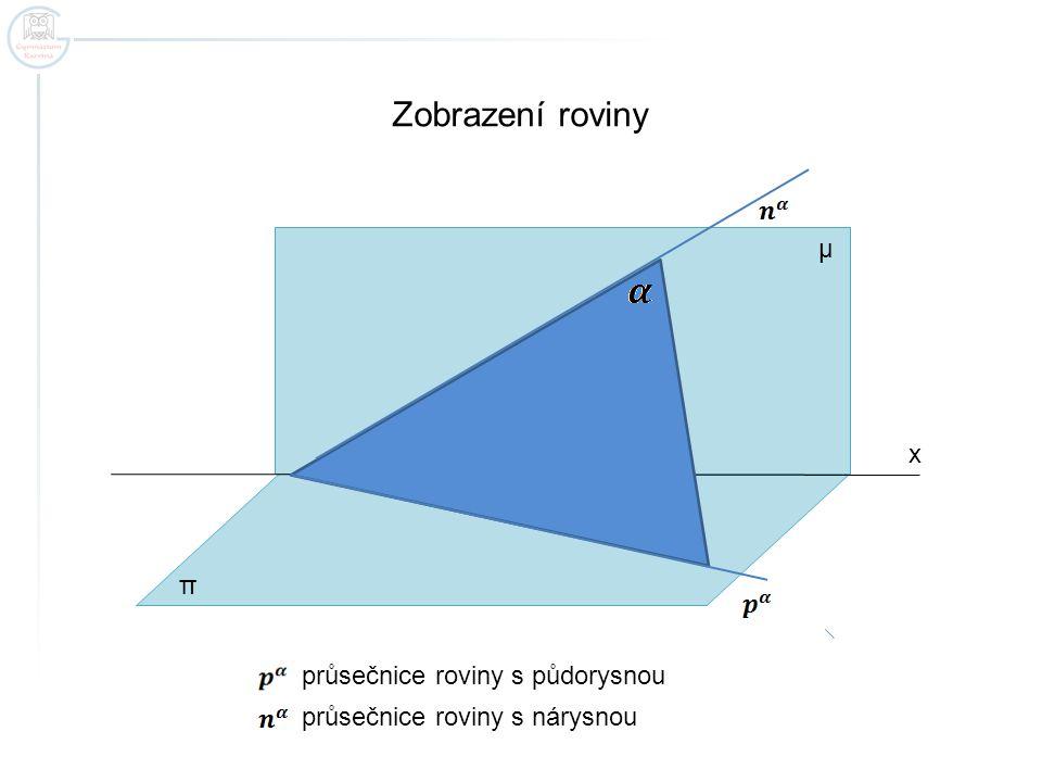 x Zobrazení roviny π μ průsečnice roviny s půdorysnou průsečnice roviny s nárysnou