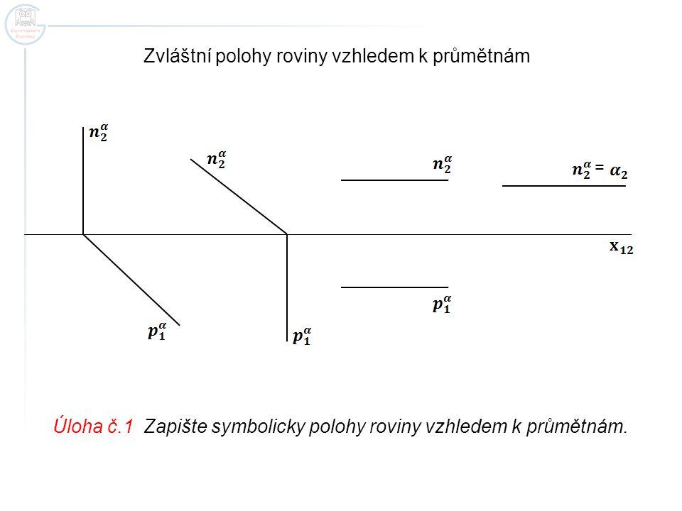 Zvláštní polohy roviny vzhledem k průmětnám Úloha č.1 Zapište symbolicky polohy roviny vzhledem k průmětnám. =