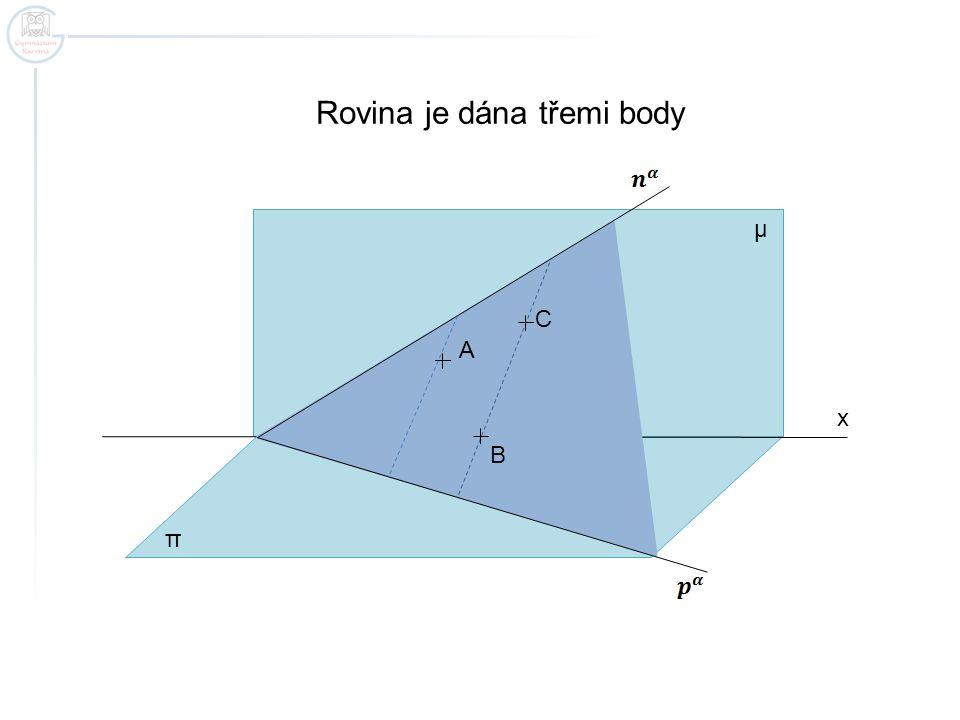 x Rovina je dána třemi body π μ A B C