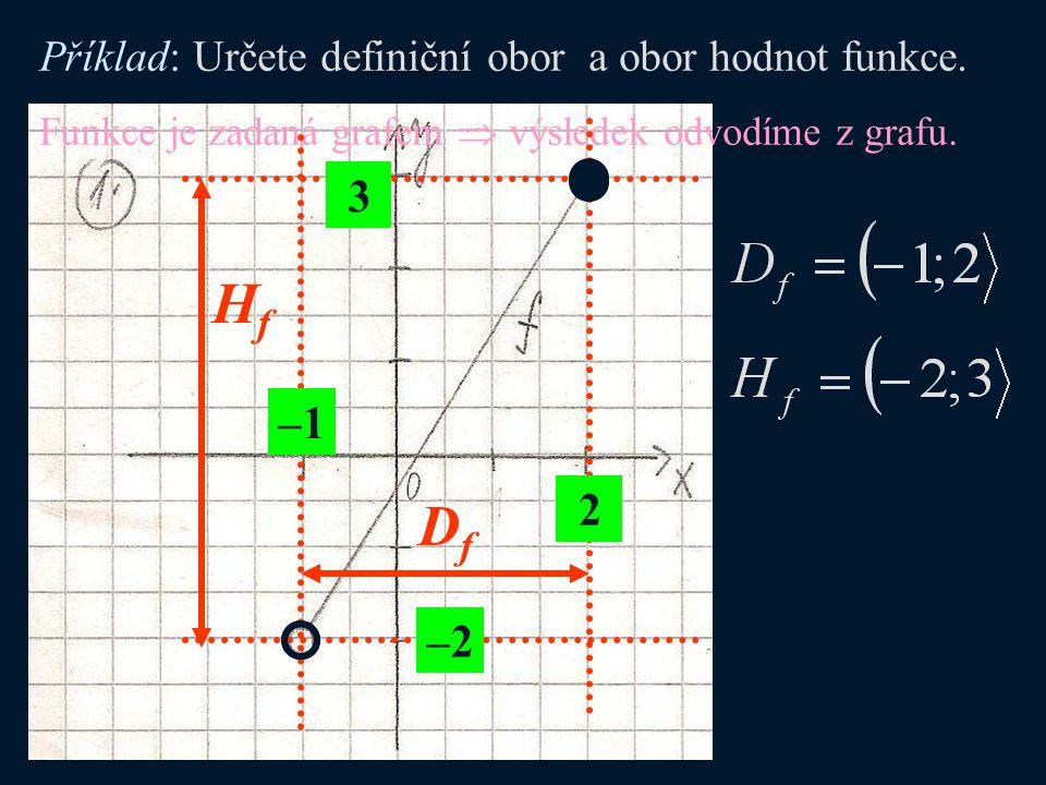 Příklad: Určete definiční obor a obor hodnot funkce. Funkce je zadaná grafem  výsledek odvodíme z grafu. 2 –1 –2 3 DfDf HfHf