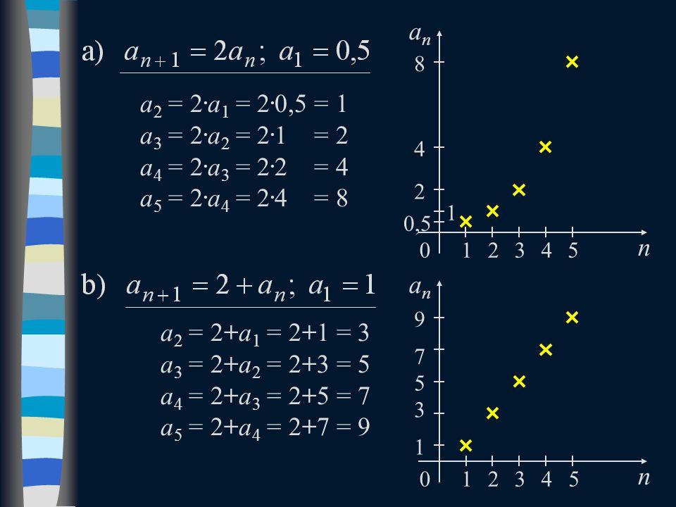 a 2 = 2. a 1 = 2. 0,5 = 1 a 3 = 2. a 2 = 2. 1 = 2 a 4 = 2. a 3 = 2. 2 = 4 a 5 = 2. a 4 = 2. 4 = 8 a 2 = 2+a 1 = 2+1 = 3 a 3 = 2+a 2 = 2+3 = 5 a 4 = 2+