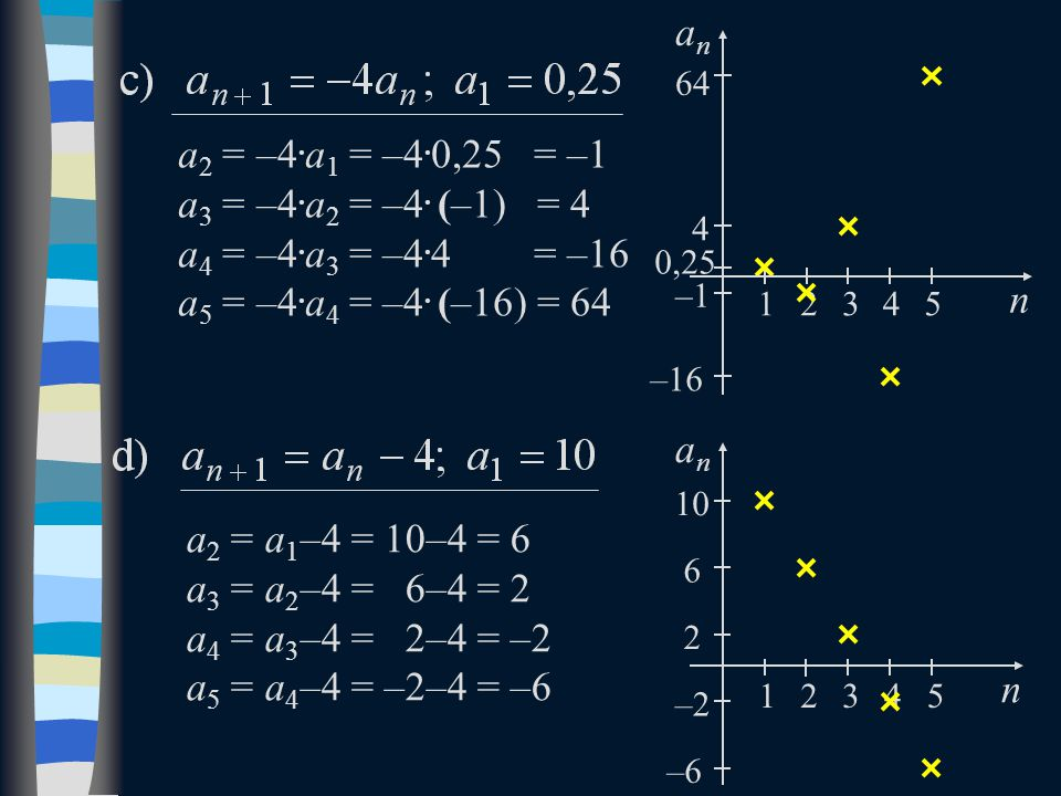 a 2 = –4. a 1 = –4. 0,25 = –1 a 3 = –4. a 2 = –4. (–1) = 4 a 4 = –4. a 3 = –4. 4 = –16 a 5 = –4. a 4 = –4. (–16) = 64 a 2 = a 1 –4 = 10–4 = 6 a 3 = a