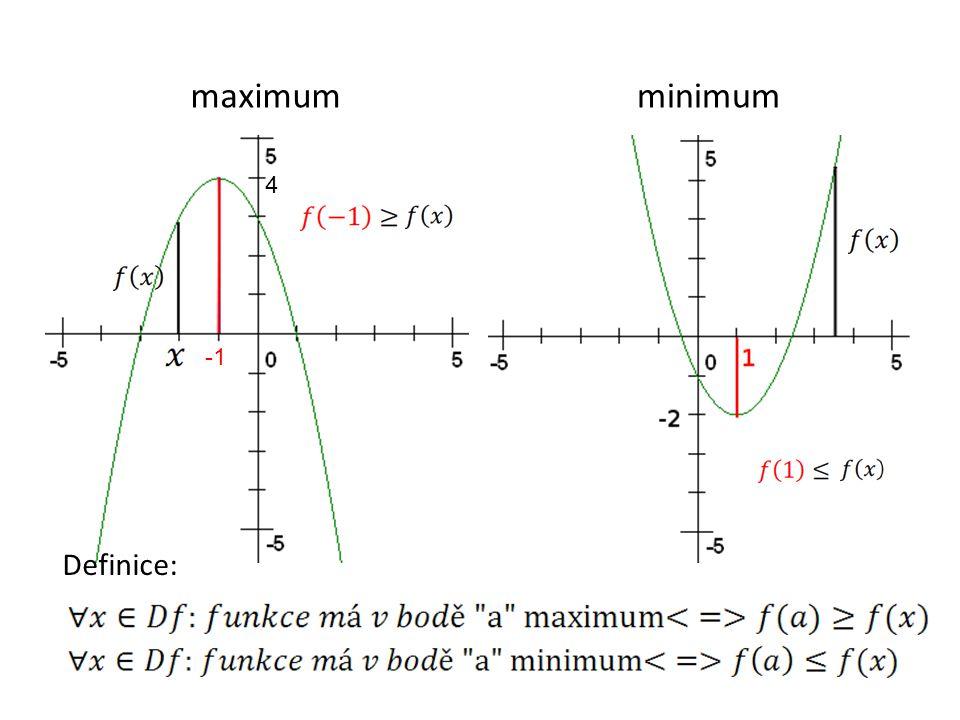 omezená zdolaomezená shora Omezená funkce