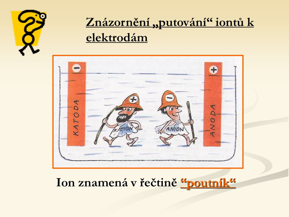 """Ion znamená v řečtině """"poutník"""" Znázornění """"putování"""" iontů k elektrodám"""