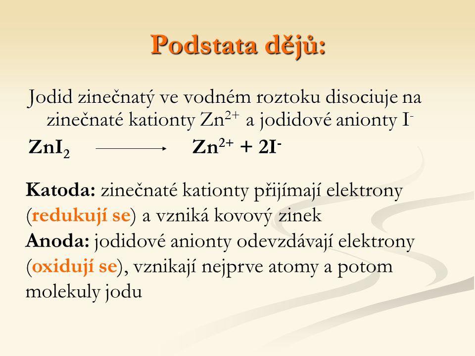 Podstata dějů: Jodid zinečnatý ve vodném roztoku disociuje na zinečnaté kationty Zn 2+ a jodidové anionty I - ZnI 2 Zn 2+ + 2I - Katoda: zinečnaté kationty přijímají elektrony (redukují se) a vzniká kovový zinek Anoda: jodidové anionty odevzdávají elektrony (oxidují se), vznikají nejprve atomy a potom molekuly jodu
