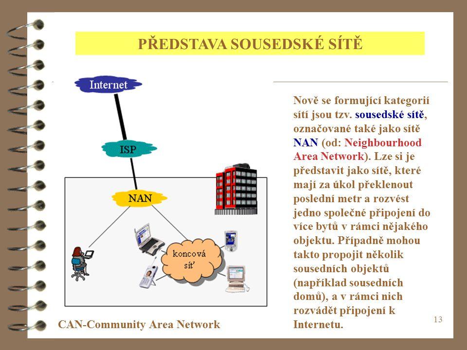 13 PŘEDSTAVA SOUSEDSKÉ SÍTĚ Nově se formující kategorií sítí jsou tzv.