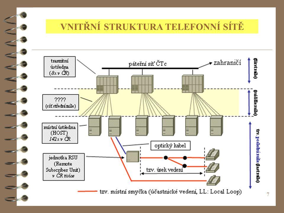 7 VNITŘNÍ STRUKTURA TELEFONNÍ SÍTĚ