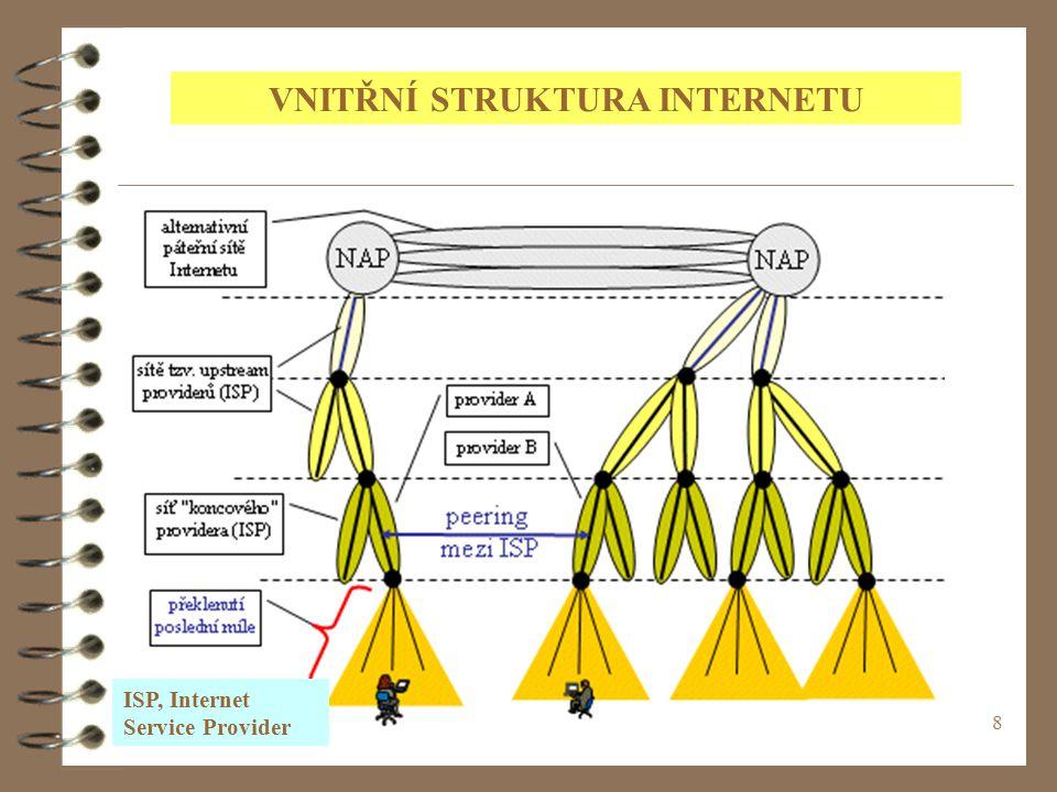 8 VNITŘNÍ STRUKTURA INTERNETU ISP, Internet Service Provider