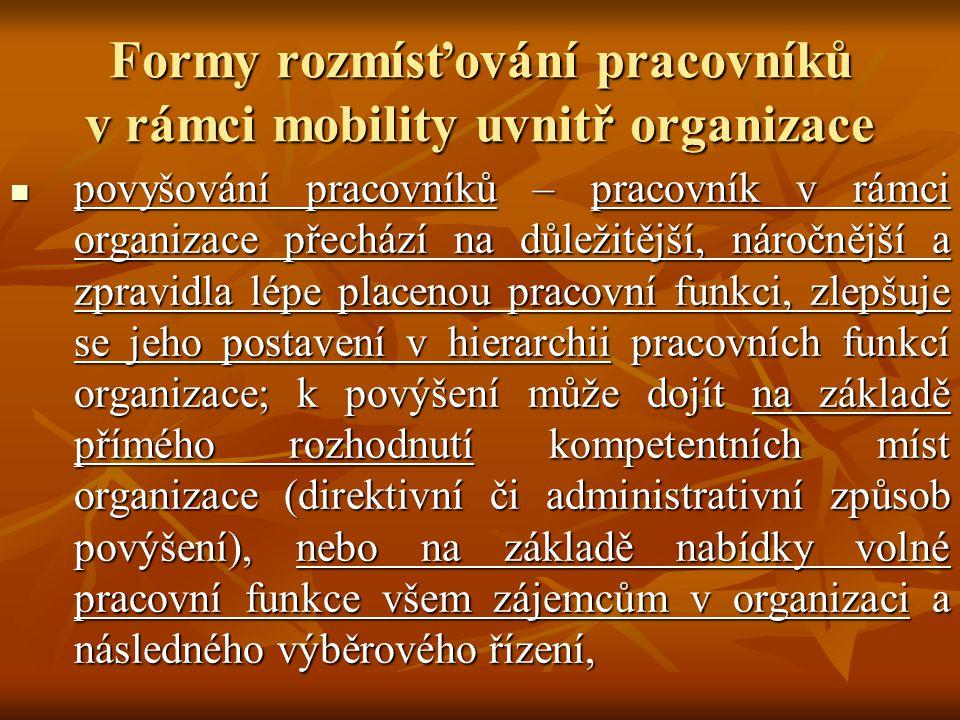Formy rozmísťování pracovníků v rámci mobility uvnitř organizace povyšování pracovníků – pracovník v rámci organizace přechází na důležitější, náročnější a zpravidla lépe placenou pracovní funkci, zlepšuje se jeho postavení v hierarchii pracovních funkcí organizace; k povýšení může dojít na základě přímého rozhodnutí kompetentních míst organizace (direktivní či administrativní způsob povýšení), nebo na základě nabídky volné pracovní funkce všem zájemcům v organizaci a následného výběrového řízení, povyšování pracovníků – pracovník v rámci organizace přechází na důležitější, náročnější a zpravidla lépe placenou pracovní funkci, zlepšuje se jeho postavení v hierarchii pracovních funkcí organizace; k povýšení může dojít na základě přímého rozhodnutí kompetentních míst organizace (direktivní či administrativní způsob povýšení), nebo na základě nabídky volné pracovní funkce všem zájemcům v organizaci a následného výběrového řízení,