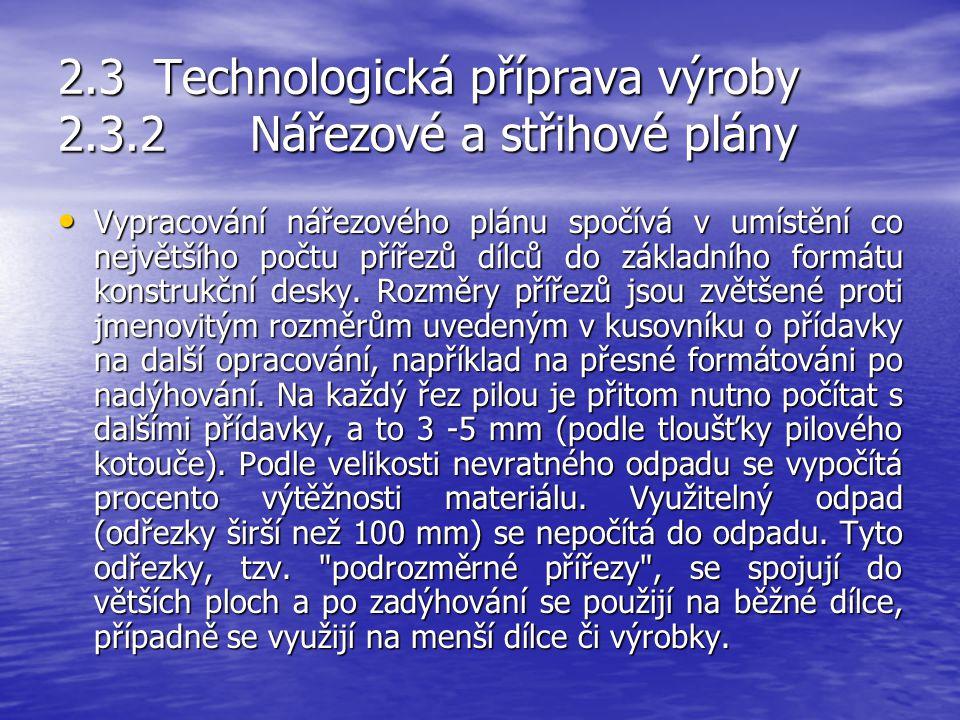 2.3Technologická příprava výroby 2.3.2Nářezové a střihové plány Nářezový plán je schéma způsobu rozdělení velkoplošných materiálů na jednotlivé přířez